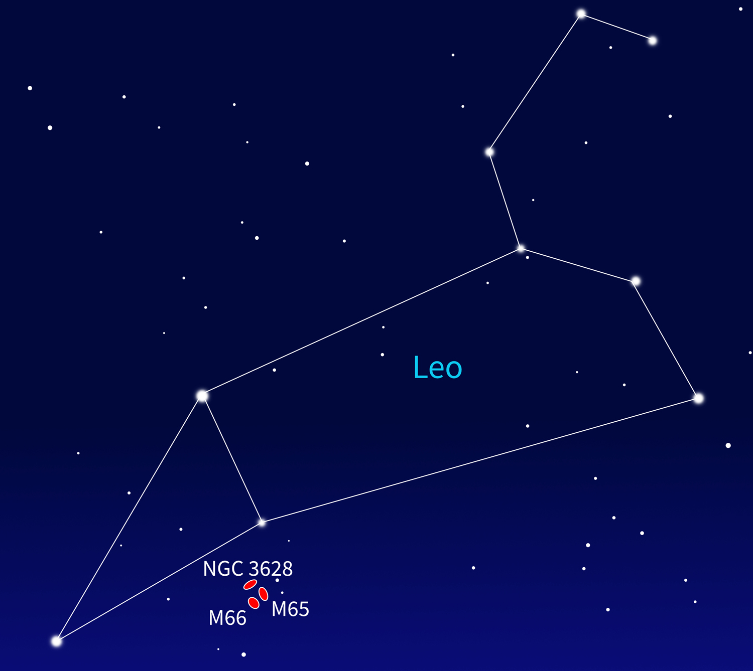 Leo Triplet in the Leo constellation