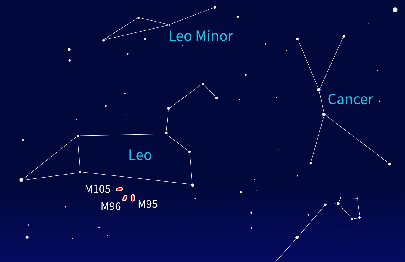 Three Galaxies in the constellation of Leo