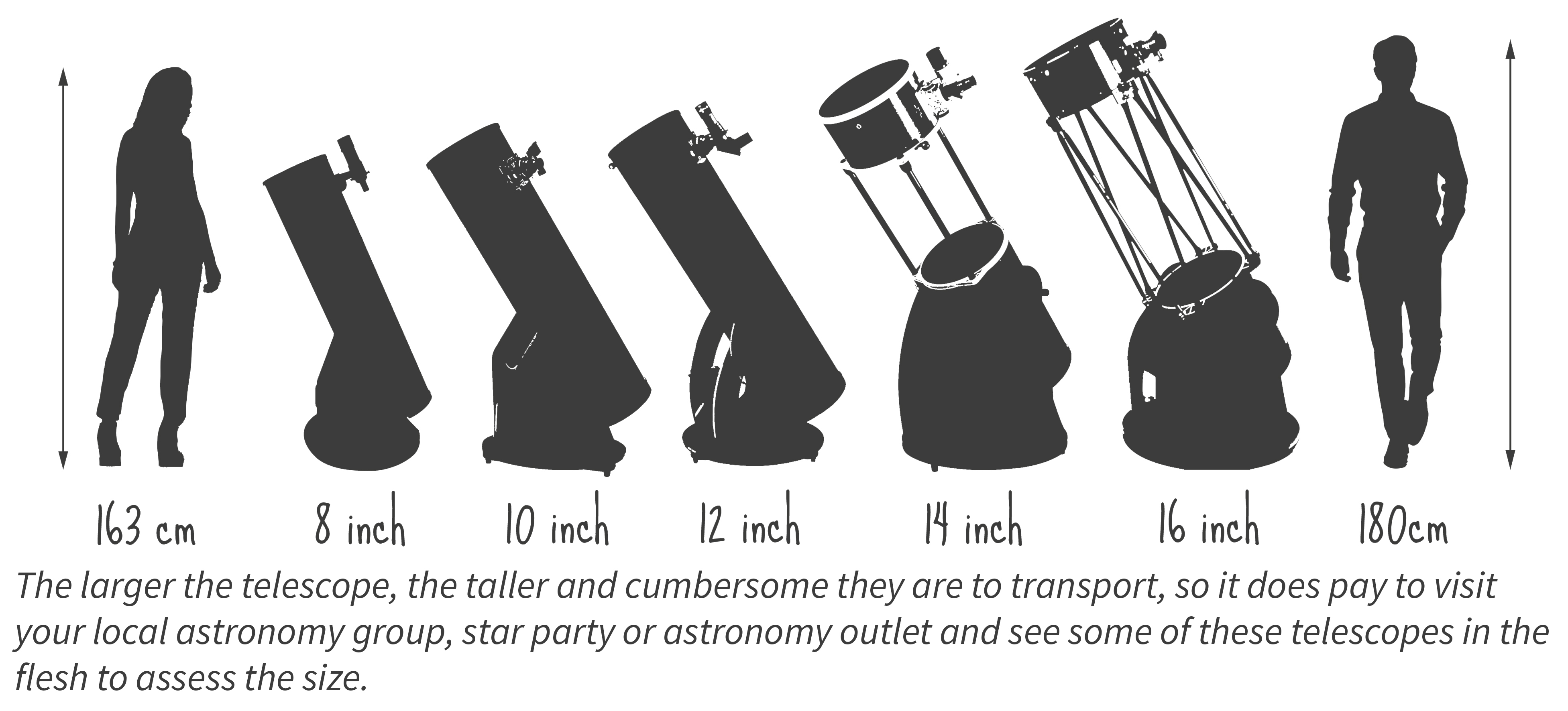 Telescopes by size, average height woman and man