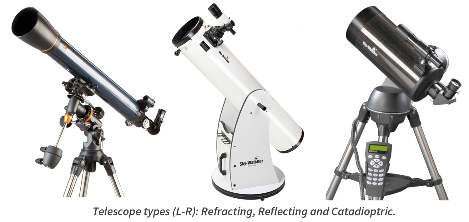 Three types of telescopes