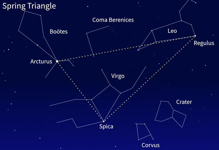 Spring Triangle – a Seasonal Asterism