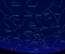 The night sky in the Northern Hemisphere for December 2017
